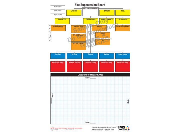 standard incident command board