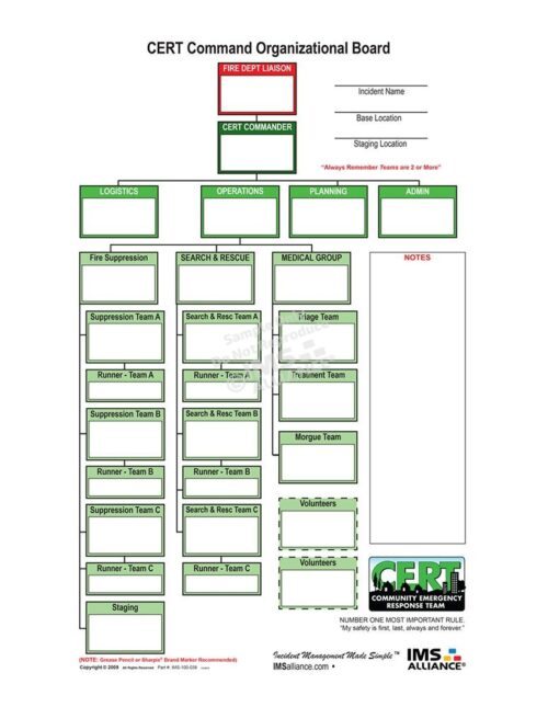 CERT Command Board