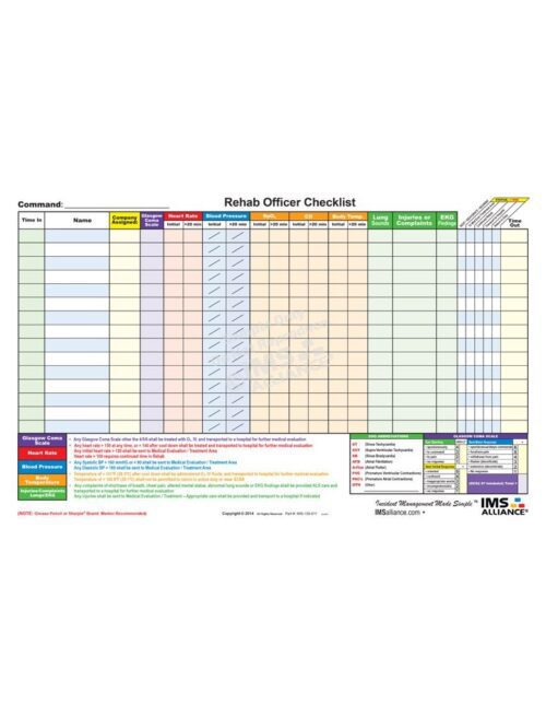 Rehab Officer Checklist Board Front