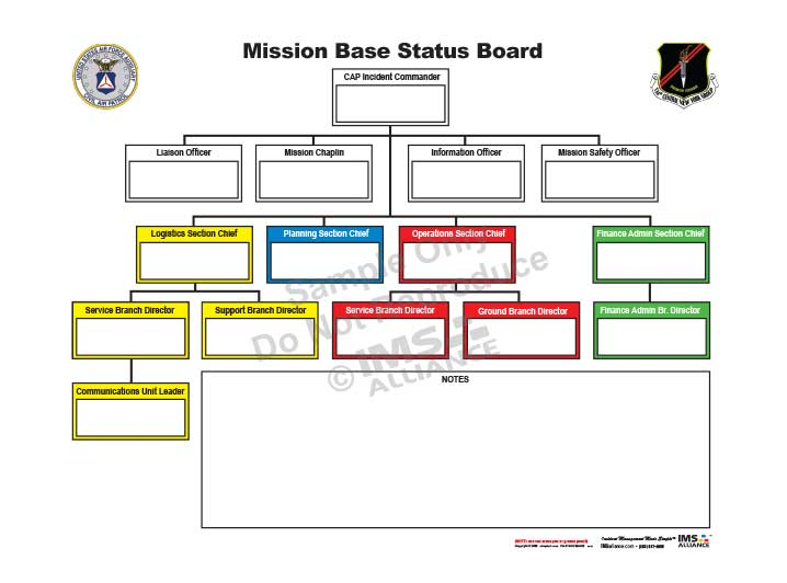 Civil Air Patrol Mission Board 718x532