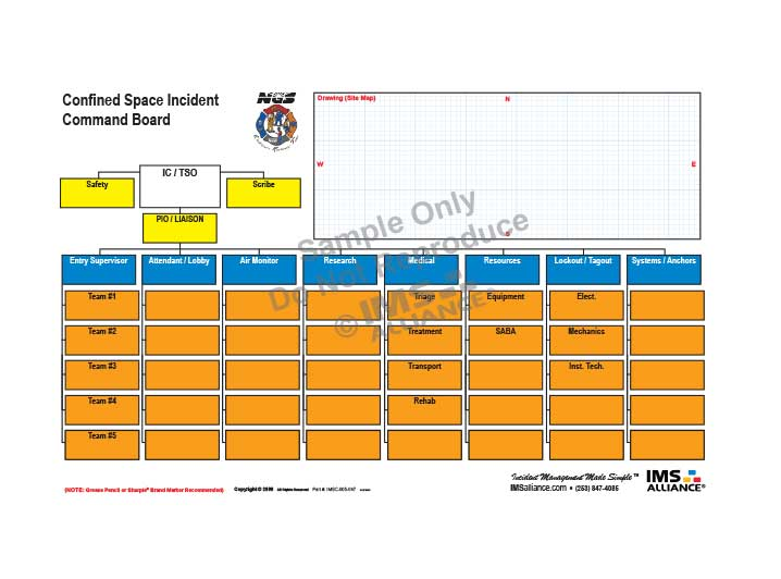 Confined Space Incident Command Board 718x532