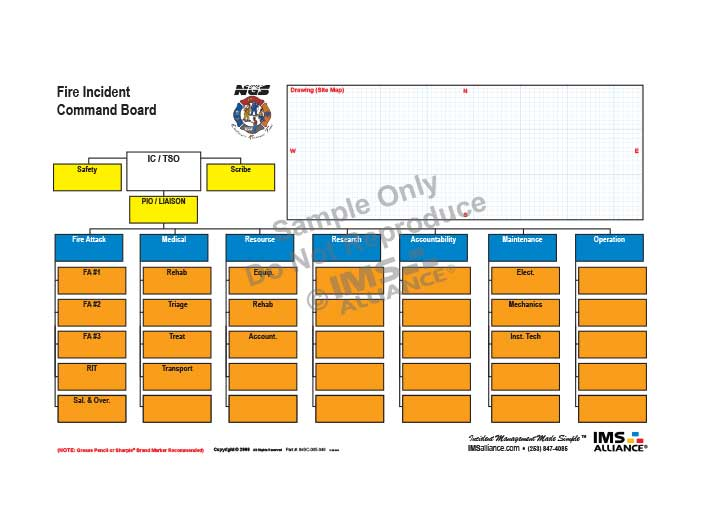 Fire Incident Command Board 718x532