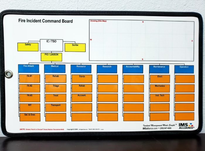 Fire Incident Command Board